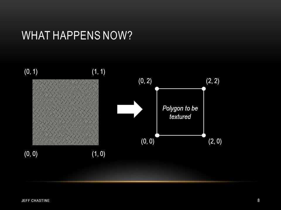 WHAT HAPPENS NOW? (0, 0)(1, 0) (1, 1)(0, 1) (2, 2)(0, 2) (0, 0)(2, 0) JEFF CHASTINE 9