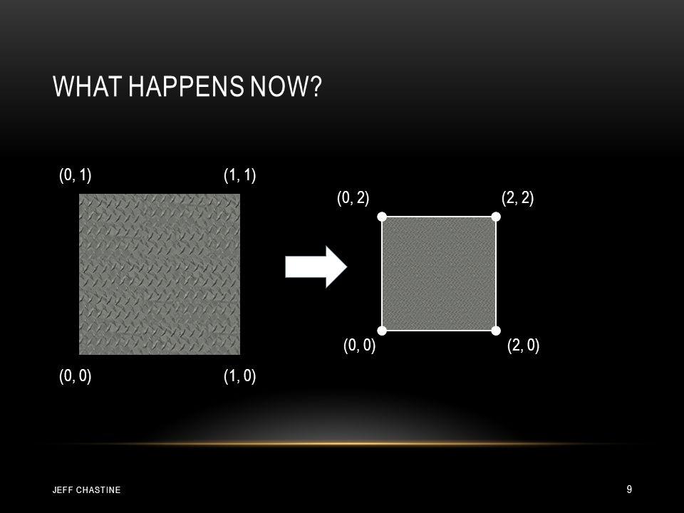 WHAT HAPPENS NOW.