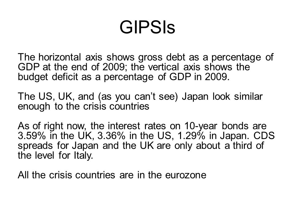 The horizontal axis shows gross debt as a percentage of GDP at the end of 2009; the vertical axis shows the budget deficit as a percentage of GDP in 2009.