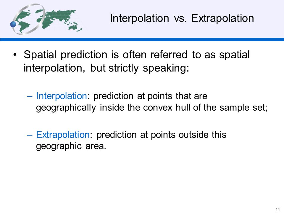 Interpolation vs.