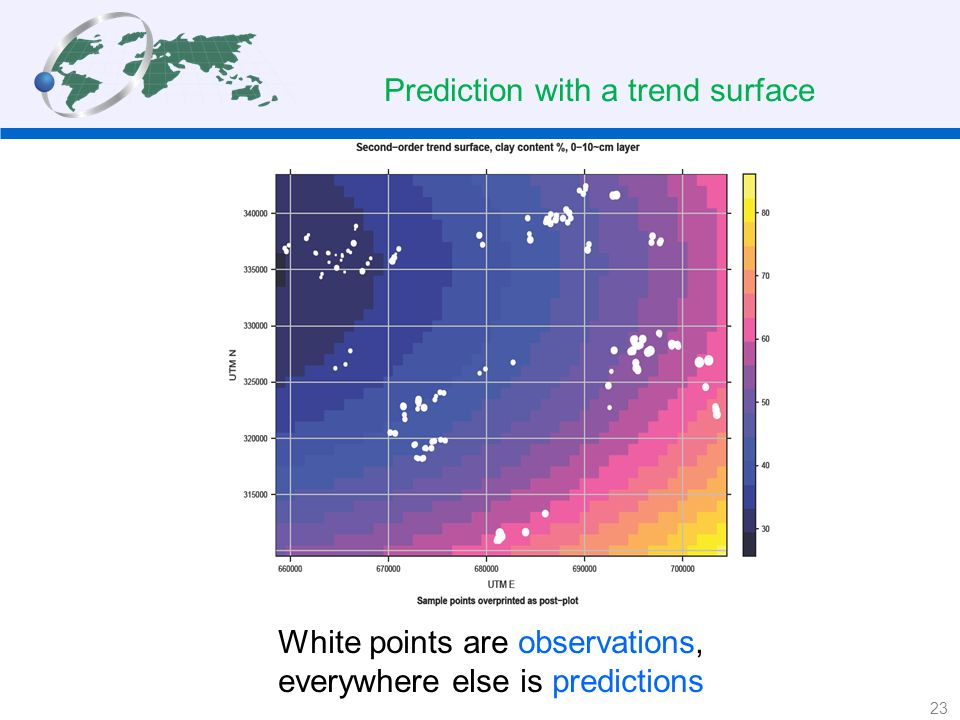 23 Prediction with a trend surface White points are observations, everywhere else is predictions
