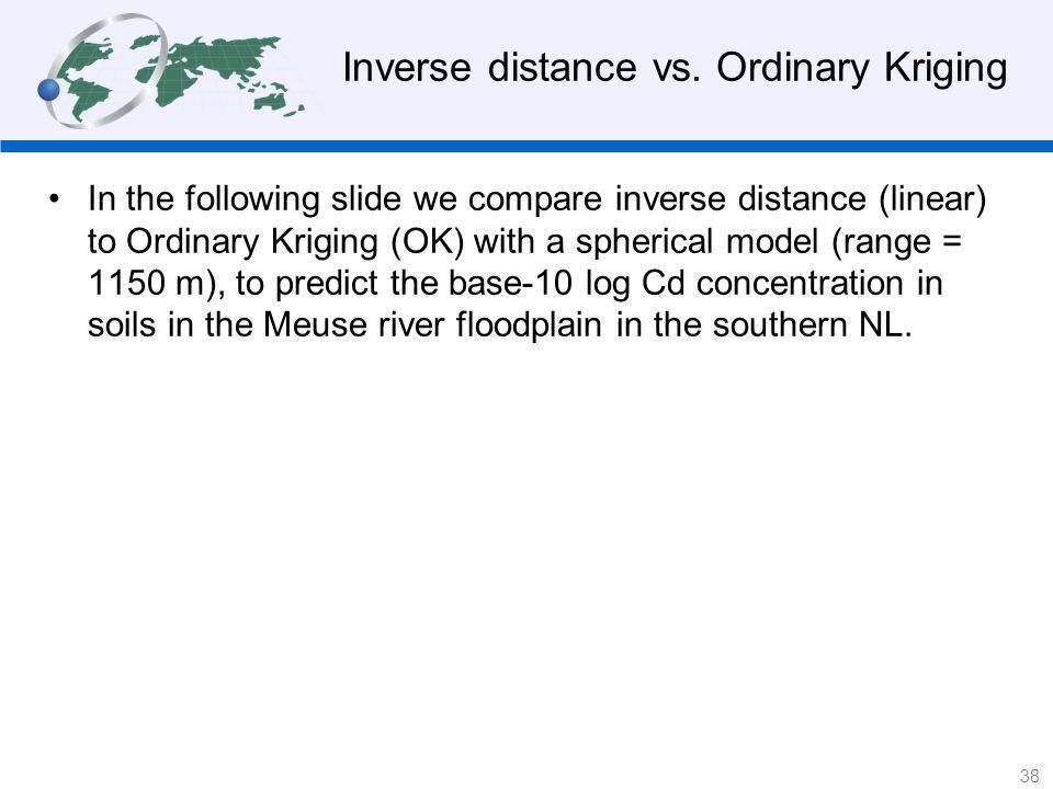 Inverse distance vs.