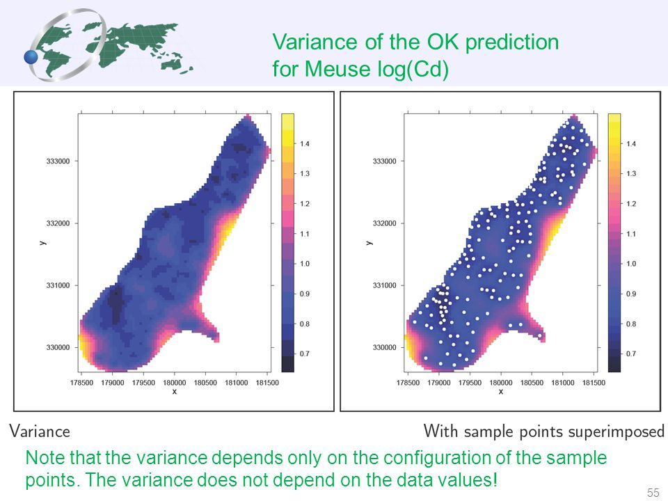 55 Variance of the OK prediction for Meuse log(Cd) Note that the variance depends only on the configuration of the sample points.