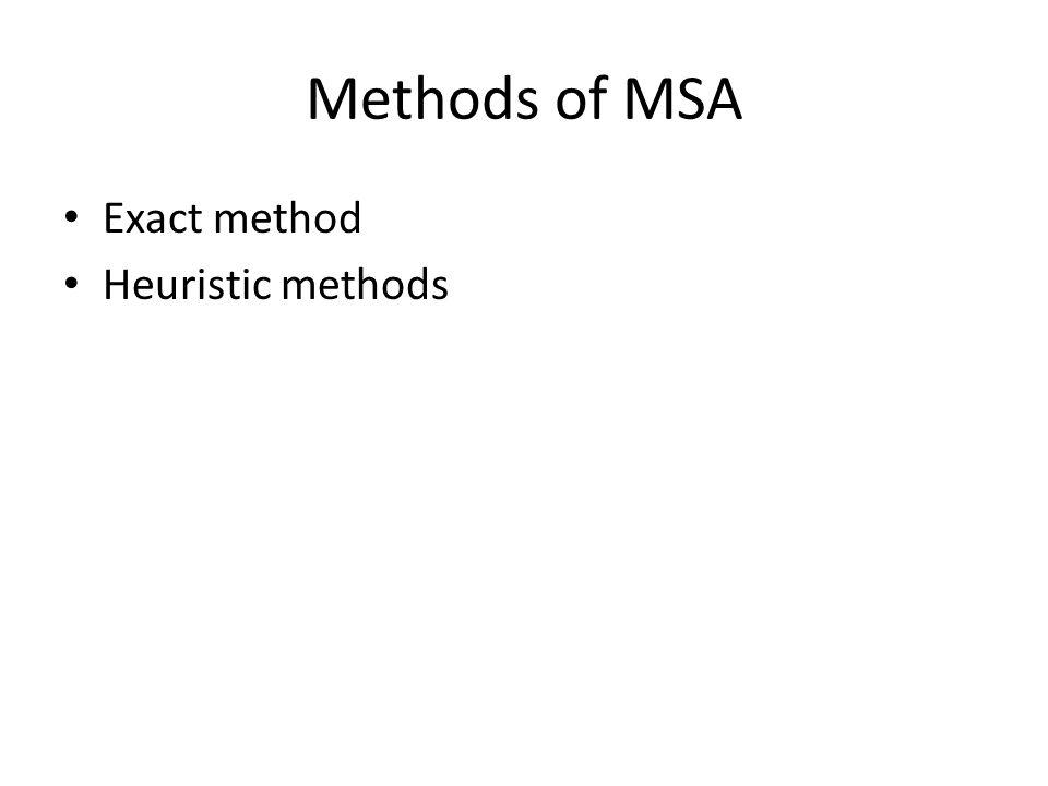 Methods of MSA Exact method Heuristic methods