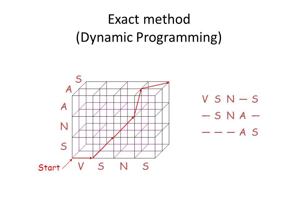 Exact method (Dynamic Programming) VSN — S S — NA— AS——— VSNS S N A A S Start