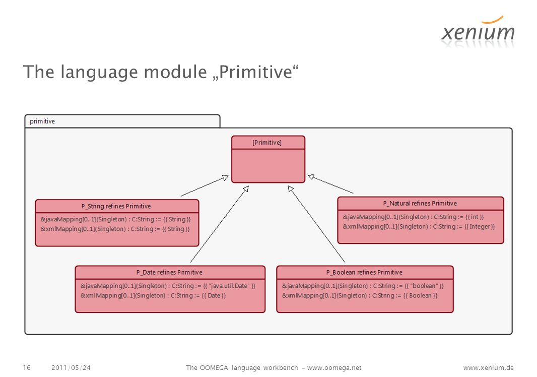 "www.xenium.de The language module ""Primitive 2011/05/24The OOMEGA language workbench - www.oomega.net16"