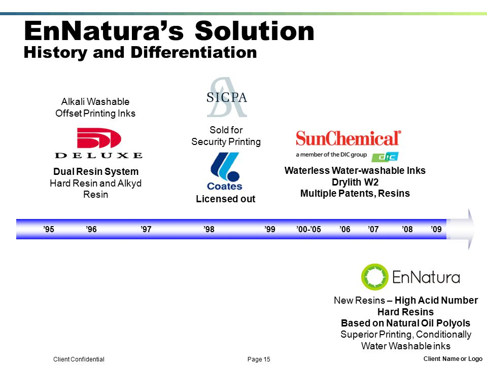 Client Confidential Page 15 Client Name or Logo EnNatura's Solution History and Differentiation '95'96'97'98'99'00-'05'06'07'08'09 Waterless Water-washable Inks Drylith W2 Multiple Patents, Resins Licensed out Sold for Security Printing Alkali Washable Offset Printing Inks Dual Resin System Hard Resin and Alkyd Resin New Resins – High Acid Number Hard Resins Based on Natural Oil Polyols Superior Printing, Conditionally Water Washable inks