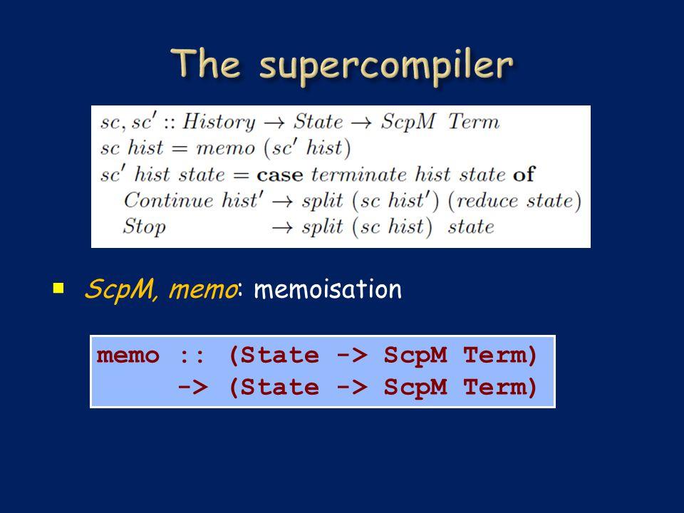  ScpM, memo: memoisation memo :: (State -> ScpM Term) -> (State -> ScpM Term)