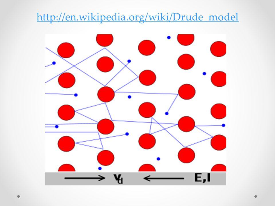 http://en.wikipedia.org/wiki/Drude_model