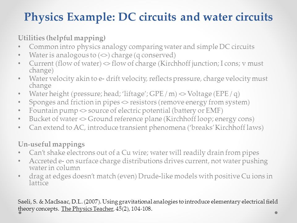 Physics Example: DC circuits and water circuits Utilities (helpful mapping) Common intro physics analogy comparing water and simple DC circuits Water is analogous to (<>) charge (q conserved) Current (flow of water) <> flow of charge (Kirchhoff junction; I cons; v must change) Water velocity akin to e- drift velocity, reflects pressure, charge velocity must change Water height (pressure; head; 'liftage'; GPE / m) <> Voltage (EPE / q) Sponges and friction in pipes <> resistors (remove energy from system) Fountain pump <> source of electric potential (battery or EMF) Bucket of water <> Ground reference plane (Kirchhoff loop; energy cons) Can extend to AC, introduce transient phenomena ('breaks' Kirchhoff laws) Un-useful mappings Can't shake electrons out of a Cu wire; water will readily drain from pipes Accreted e- on surface charge distributions drives current, not water pushing water in column drag at edges doesn't match (even) Drude-like models with positive Cu ions in lattice Saeli, S.