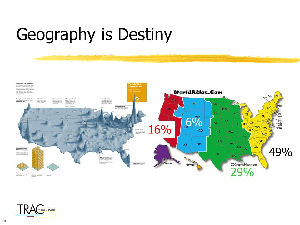222 Geography is Destiny 49% 29% 6% 16%