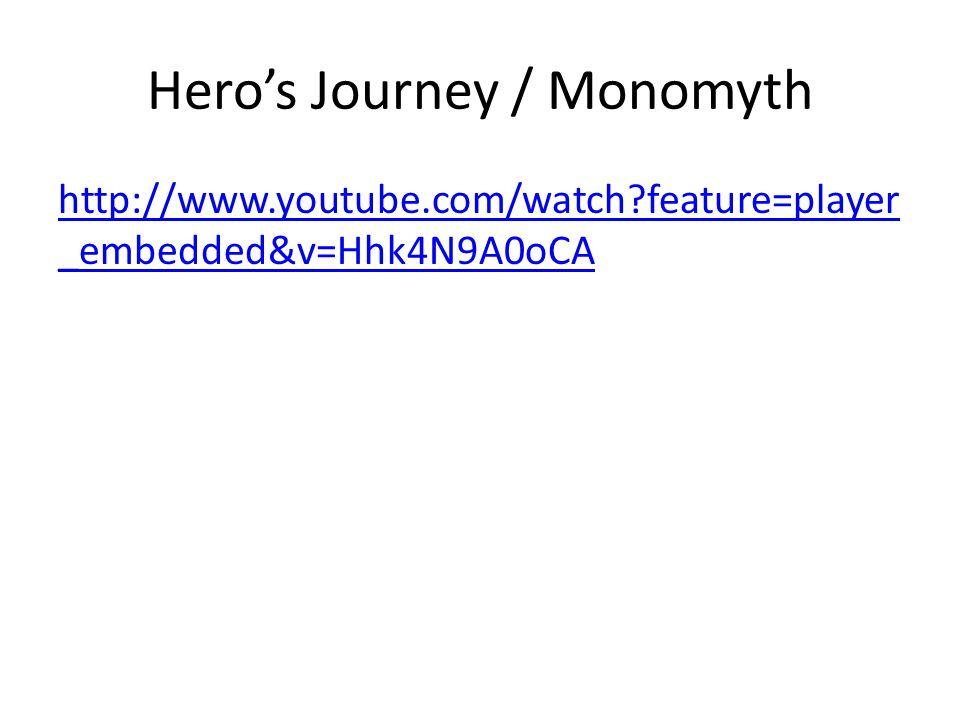 Hero's Journey / Monomyth http://www.youtube.com/watch?feature=player _embedded&v=Hhk4N9A0oCA