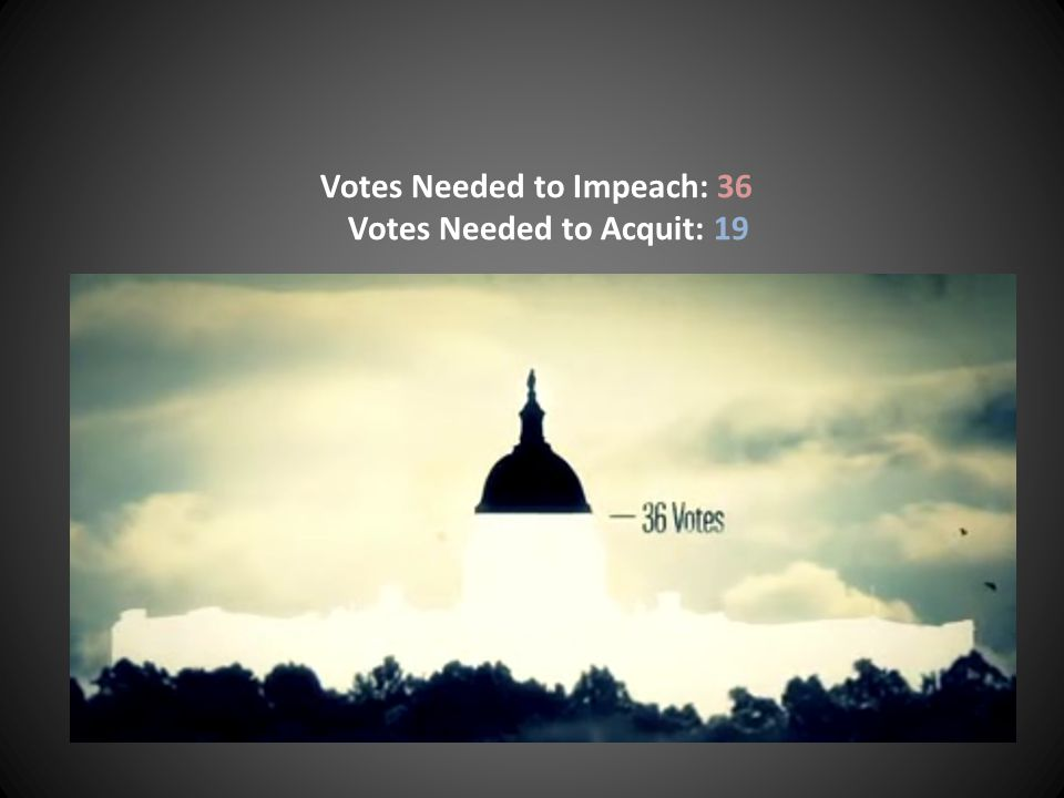Votes Needed to Impeach: 36 Votes Needed to Acquit: 19