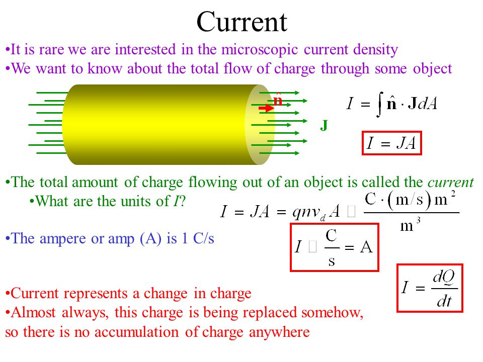 Ohm's Law: Microscopic Version In general, the stronger the electric field, the faster the charge carriers drift The relationship is often proportional Ohm's Law says that it is proportional Ohm's Law doesn't always apply The proportionality constant, denoted , is called the resistivity It has nothing to do with charge density, even though it has the same symbol It depends (strongly) on the substance used and (weakly) on the temperature Resistivities vary over many orders of magnitude Silver:  = 1.59  10 -8  m, a nearly perfect conductor Fused Quartz:  = 7.5  10 17  m, a nearly perfect insulator Silicon:  = 640  m, a semi-conductor Ignore units for now