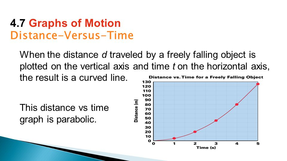 Distance-Versus-Time When the distance d traveled by a freely falling object is plotted on the vertical axis and time t on the horizontal axis, the result is a curved line.