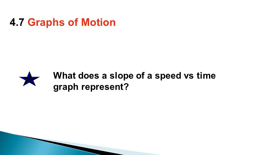 What does a slope of a speed vs time graph represent 4.7 Graphs of Motion