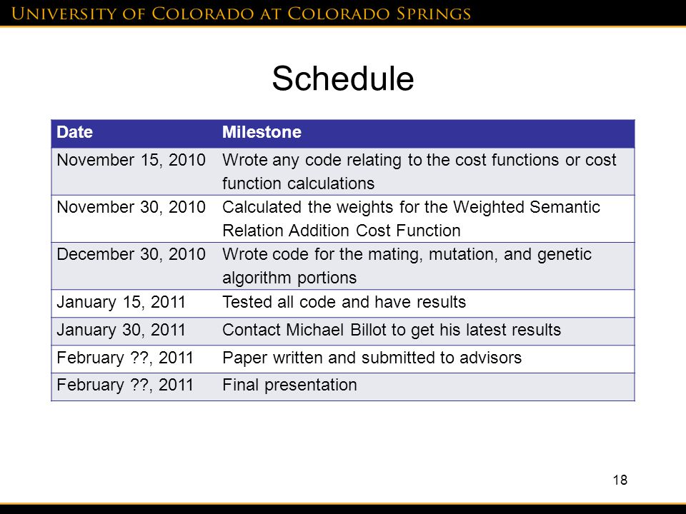 Schedule DateMilestone November 15, 2010 Wrote any code relating to the cost functions or cost function calculations November 30, 2010 Calculated the weights for the Weighted Semantic Relation Addition Cost Function December 30, 2010 Wrote code for the mating, mutation, and genetic algorithm portions January 15, 2011Tested all code and have results January 30, 2011Contact Michael Billot to get his latest results February ??, 2011Paper written and submitted to advisors February ??, 2011Final presentation 18