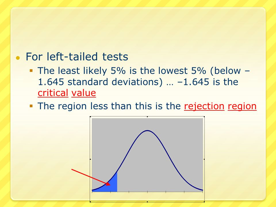 ● For left-tailed tests  The least likely 5% is the lowest 5% (below – 1.645 standard deviations) … –1.645 is the critical value  The region less than this is the rejection region