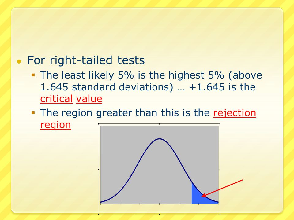 ● For right-tailed tests  The least likely 5% is the highest 5% (above 1.645 standard deviations) … +1.645 is the critical value  The region greater than this is the rejection region
