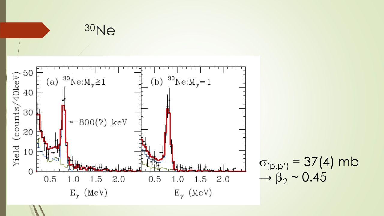 30 Ne  (p,p') = 37(4) mb →  2 ~ 0.45