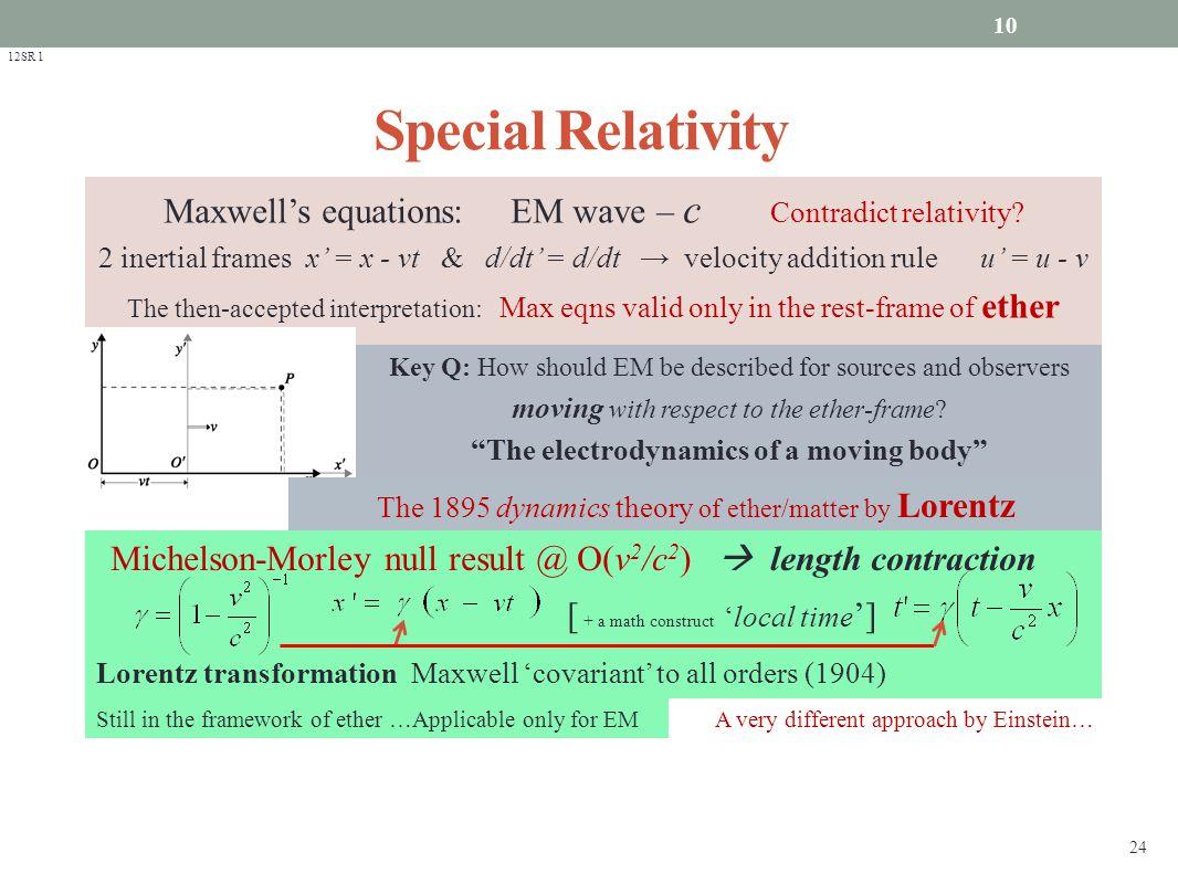 Special Relativity Maxwell's equations: EM wave – c Contradict relativity.