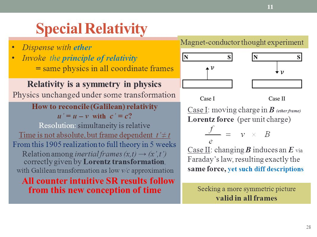 Special Relativity Einstein's very different approach … How to reconcile (Galilean) relativity u' = u – v with c' = c.