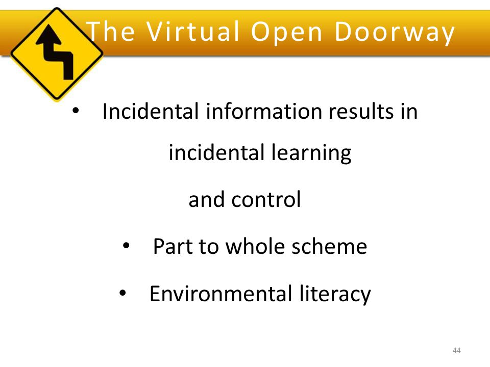 The Virtual Open Doorway Incidental information results in incidental learning and control Part to whole scheme Environmental literacy 44