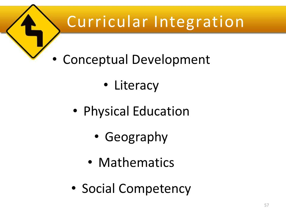Curricular Integration Conceptual Development Literacy Physical Education Geography Mathematics Social Competency 57