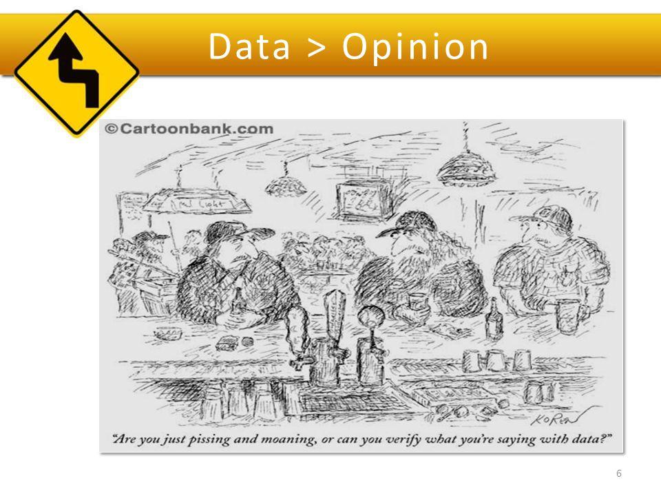 Data > Opinion 6