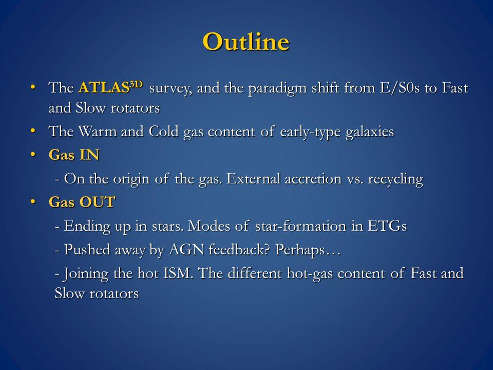 Gas OUT – AGN feedback.