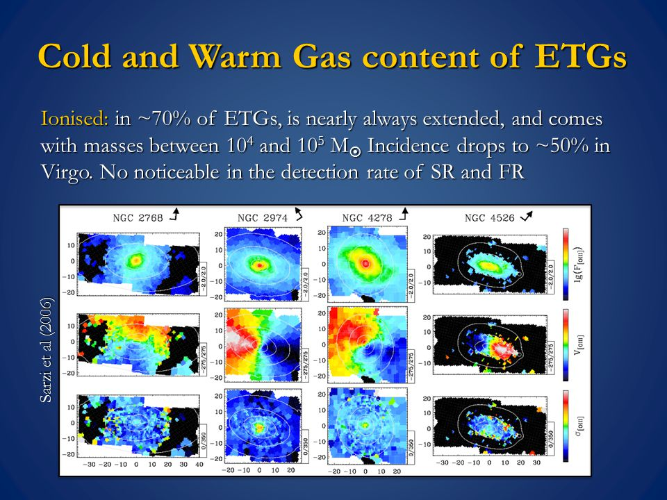 Gas OUT – star-formation in ETGs Star formation is currently on-going in ~15% of the ATLAS 3D sample.