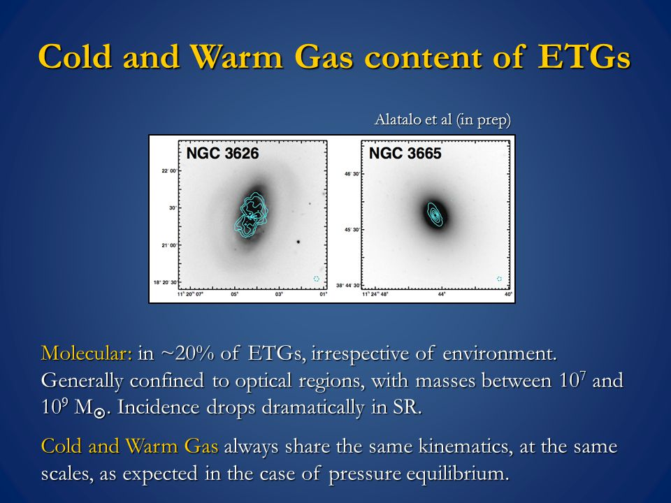 Gas IN - the origin of the gas in ETGs internal triaxial 0 p / 2 p N external triaxial 0 p / 2 p N/2 Clues from the Gas-Star Misalignment