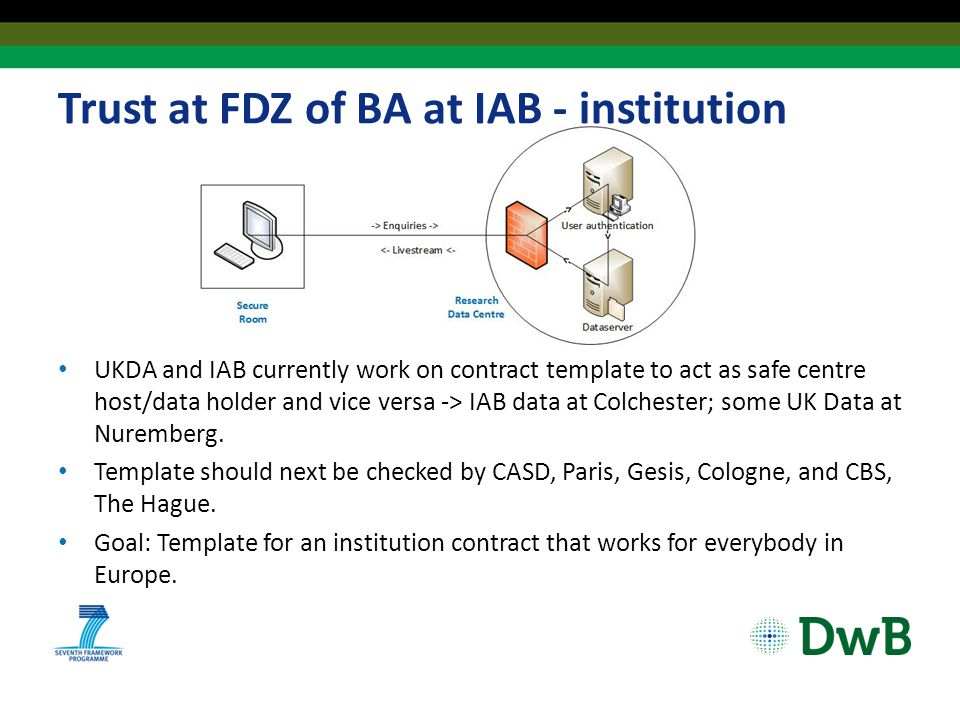 Trust at FDZ of BA at IAB - institution UKDA and IAB currently work on contract template to act as safe centre host/data holder and vice versa -> IAB data at Colchester; some UK Data at Nuremberg.