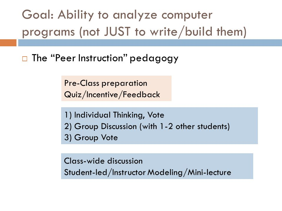 Goal: Ability to analyze computer programs (not JUST to write/build them)  The Peer Instruction pedagogy 1) Individual Thinking, Vote 2) Group Discussion (with 1-2 other students) 3) Group Vote Pre-Class preparation Quiz/Incentive/Feedback Class-wide discussion Student-led/Instructor Modeling/Mini-lecture