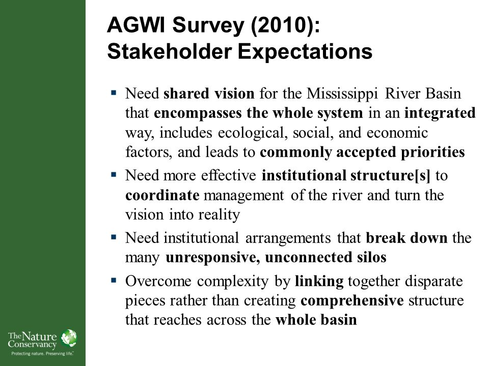 AGWI Survey (2010): Stakeholder Expectations  Need shared vision for the Mississippi River Basin that encompasses the whole system in an integrated way, includes ecological, social, and economic factors, and leads to commonly accepted priorities  Need more effective institutional structure[s] to coordinate management of the river and turn the vision into reality  Need institutional arrangements that break down the many unresponsive, unconnected silos  Overcome complexity by linking together disparate pieces rather than creating comprehensive structure that reaches across the whole basin