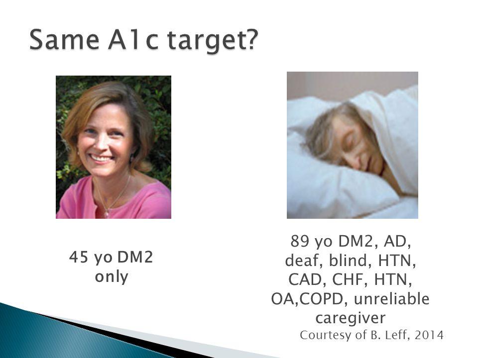 45 yo DM2 only 89 yo DM2, AD, deaf, blind, HTN, CAD, CHF, HTN, OA,COPD, unreliable caregiver Courtesy of B. Leff, 2014