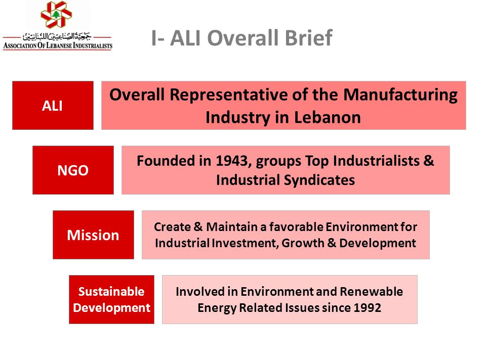 I- ALI Overall Brief ALI Overall Representative of the Manufacturing Industry in Lebanon NGO Founded in 1943, groups Top Industrialists & Industrial Syndicates Mission Create & Maintain a favorable Environment for Industrial Investment, Growth & Development Sustainable Development Involved in Environment and Renewable Energy Related Issues since 1992