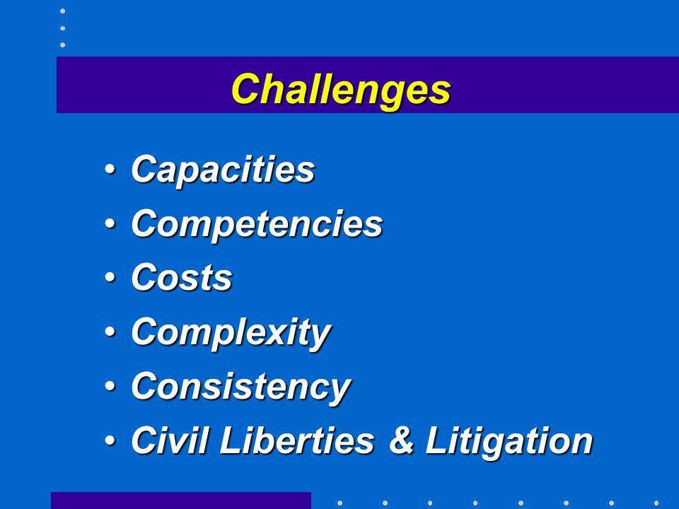 Challenges CapacitiesCapacities CompetenciesCompetencies CostsCosts ComplexityComplexity ConsistencyConsistency Civil Liberties & LitigationCivil Liberties & Litigation