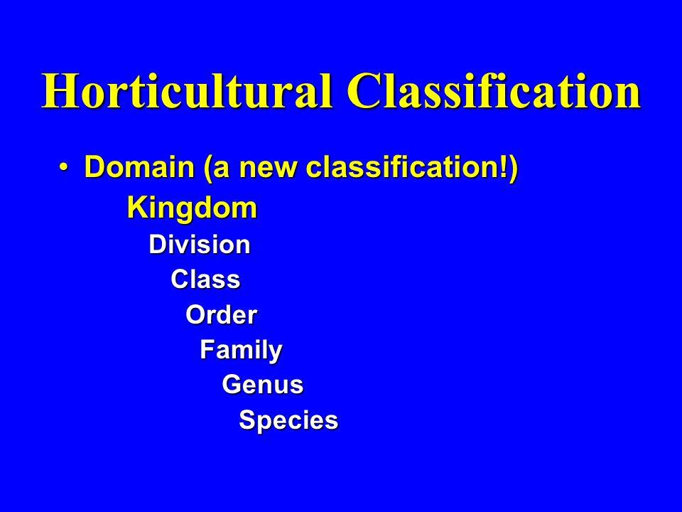 Horticultural Classification Domain (a new classification!)Domain (a new classification!)Kingdom Division Division Class Class Order Order Family Family Genus Genus Species Species