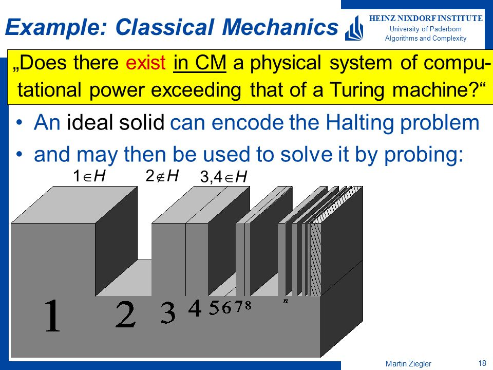 Martin Ziegler 18 HEINZ NIXDORF INSTITUTE University of Paderborn Algorithms and Complexity 1H1H 2H2H 3,4  H Example: Classical Mechanics An idea