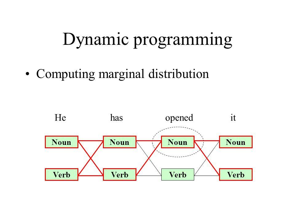 Dynamic programming Computing marginal distribution Noun Verb Noun Verb Noun Verb Noun Verb He has opened it