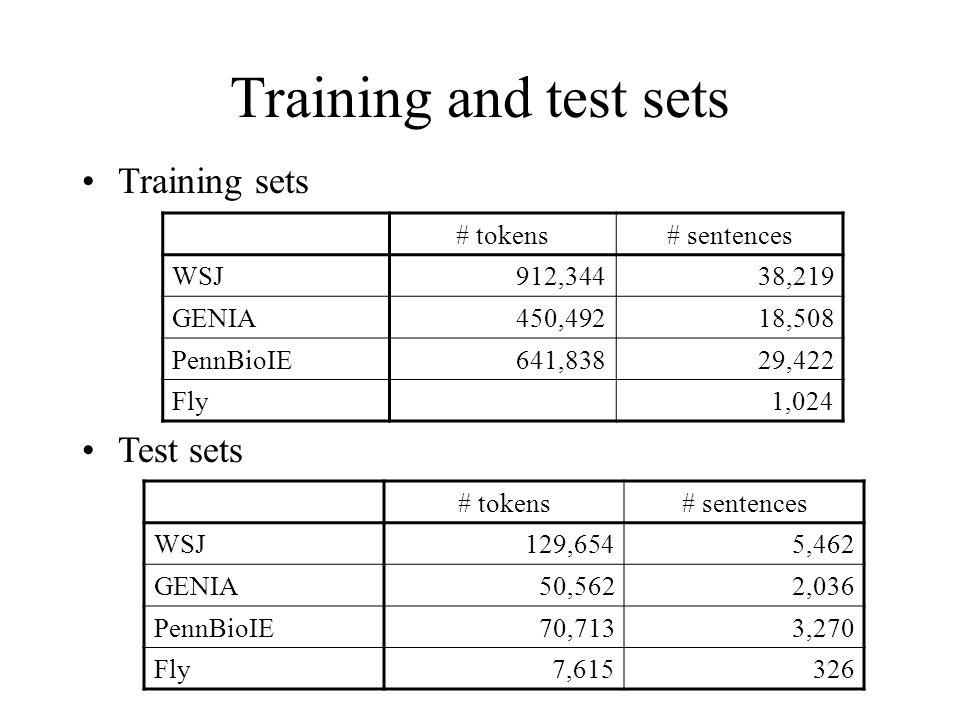 Training sets Test sets Training and test sets # tokens# sentences WSJ912,34438,219 GENIA450,49218,508 PennBioIE641,83829,422 Fly1,024 # tokens# sente