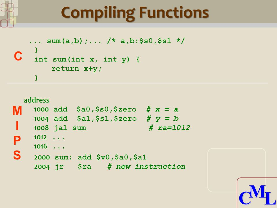 CML CML Compiling Functions...sum(a,b);...