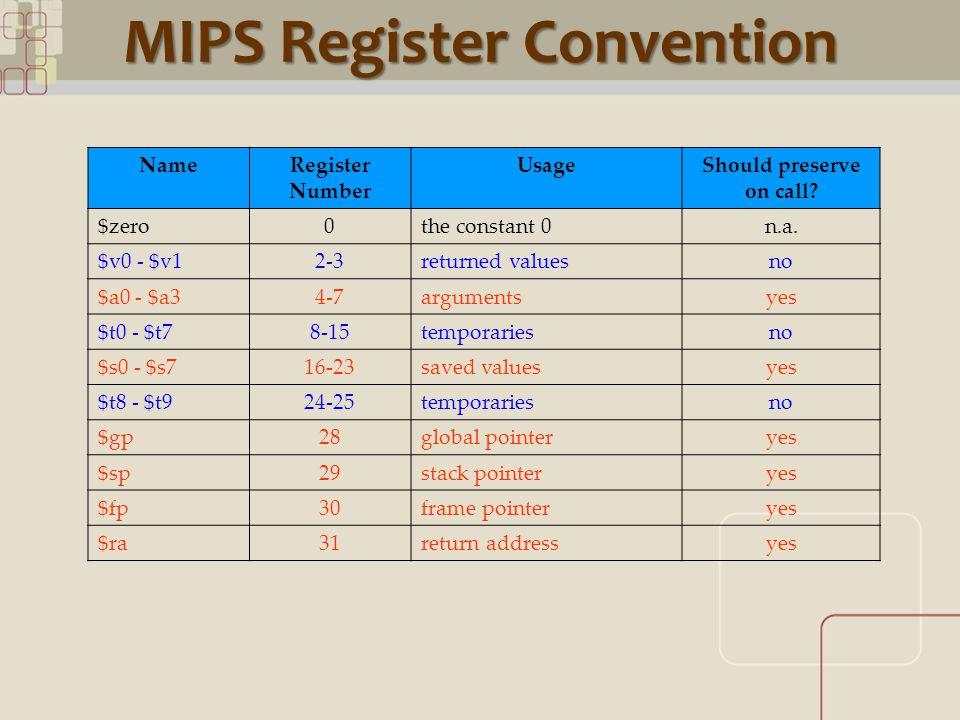 CML MIPS Register Convention NameRegister Number UsageShould preserve on call? $zero0the constant 0n.a. $v0 - $v12-3returned valuesno $a0 - $a34-7argu