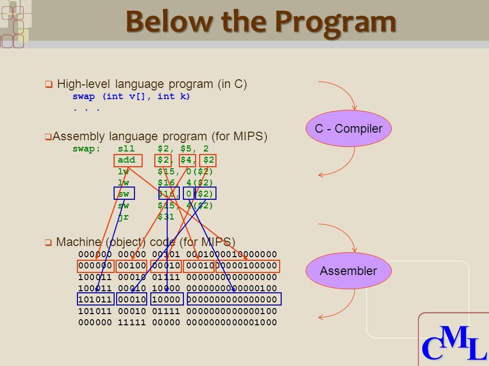 CML CML  High-level language program (in C) swap (int v[], int k)...