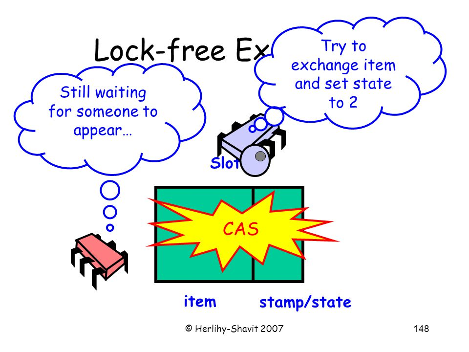 © Herlihy-Shavit 2007148 Lock-free Exchanger Slot Still waiting for someone to appear… item stamp/state 2 CAS Try to exchange item and set state to 2