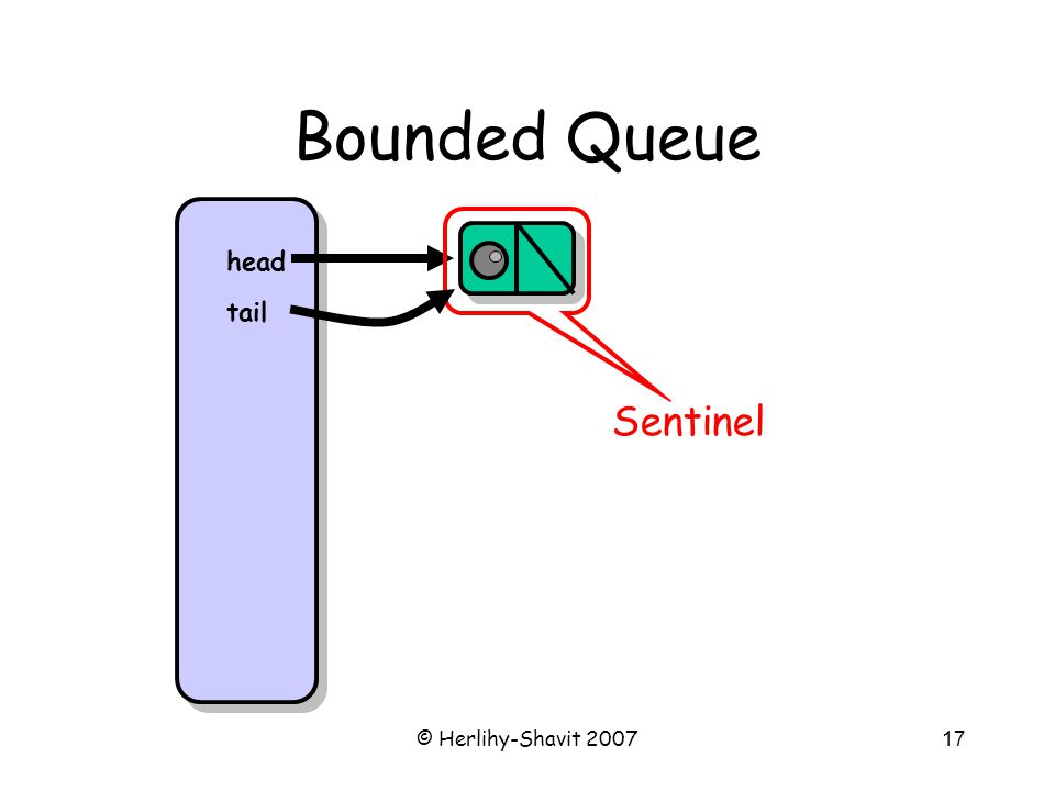 © Herlihy-Shavit 200717 Bounded Queue Sentinel head tail