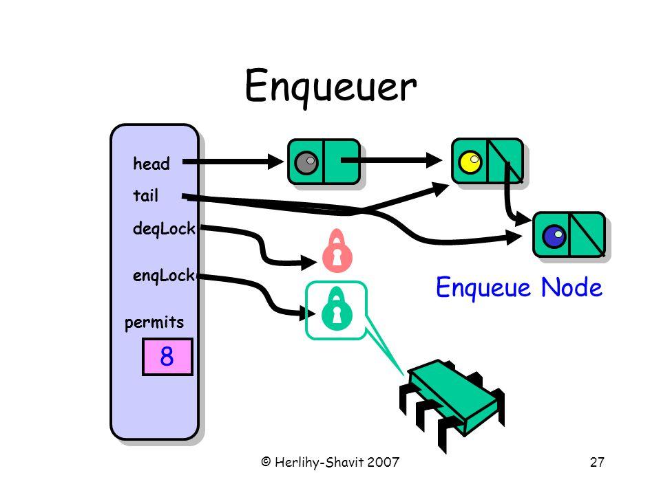 © Herlihy-Shavit 200727 Enqueuer head tail deqLock enqLock permits 8 Enqueue Node