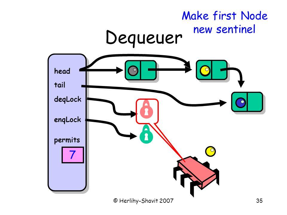© Herlihy-Shavit 200735 Dequeuer head tail deqLock enqLock permits 7 Make first Node new sentinel