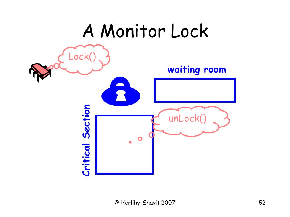 © Herlihy-Shavit 200752 A Monitor Lock Critical Section waiting room Lock() unLock()
